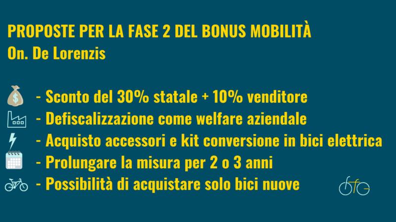 Proposte modifica bonus mobilità De Lorenzis