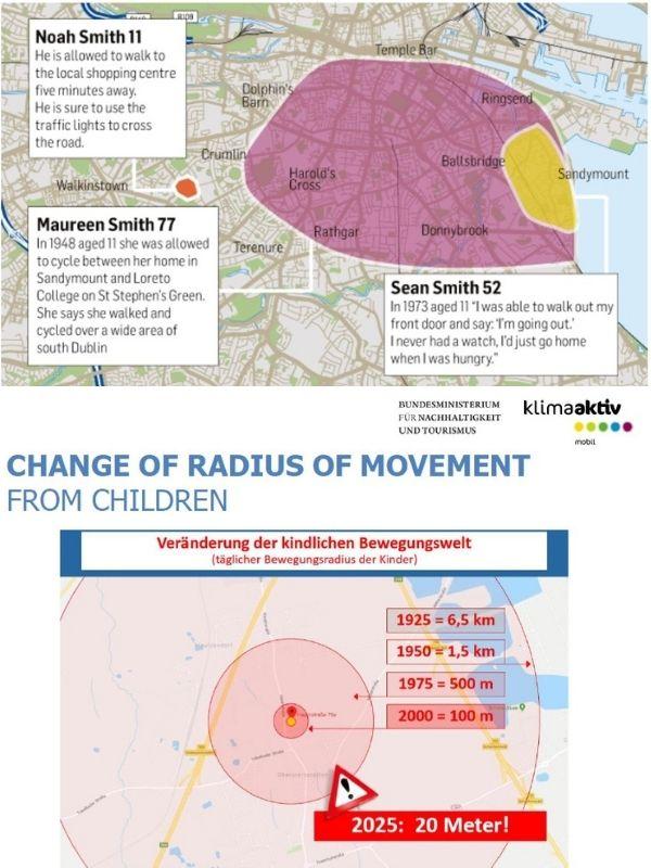 Come si è ridotta la mobilità di un bambino nelle città europee
