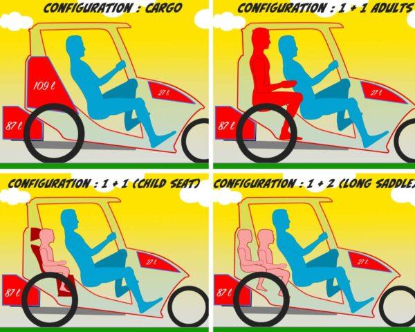 Configurazioni velomobile indimob